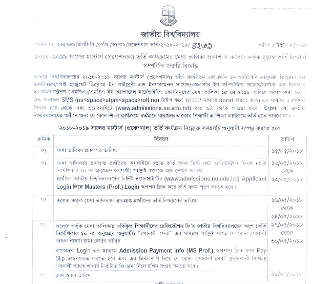 How To Check LLB Nu Admission Merit List?
