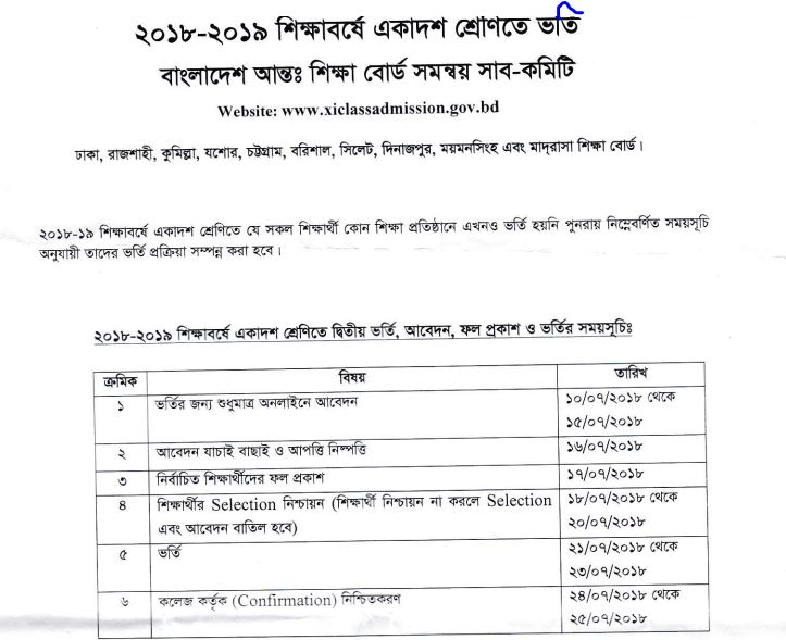 HSC Admission Notice For 2nd Time and Result 2018 published